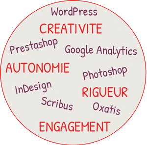 prestation marketing digital entreprise